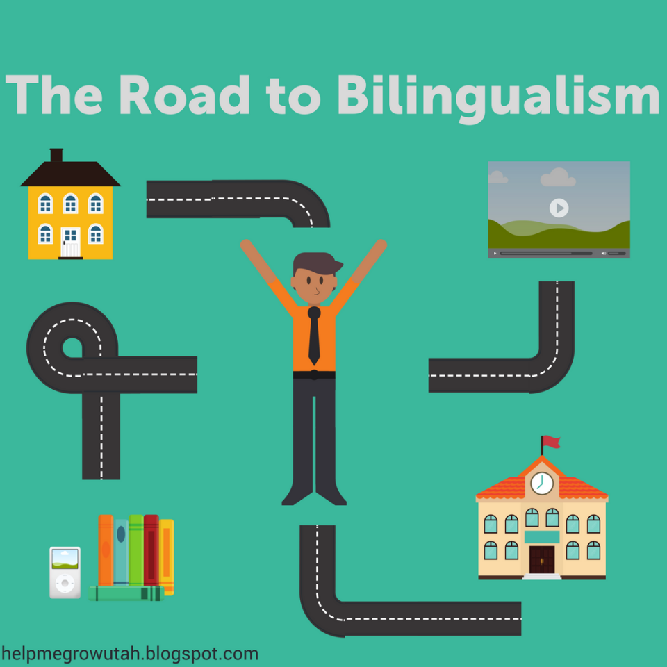 The Road to Bilingualism